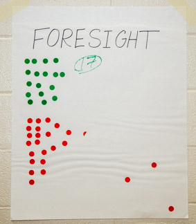Foresight-page
